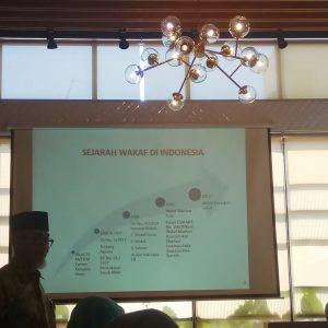 Sejarah Wakaf DI Indonesia